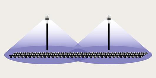 Mobilkommunikation bei der SBB: GSM-R
